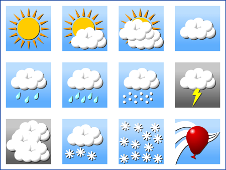 Click to learn about the weather.